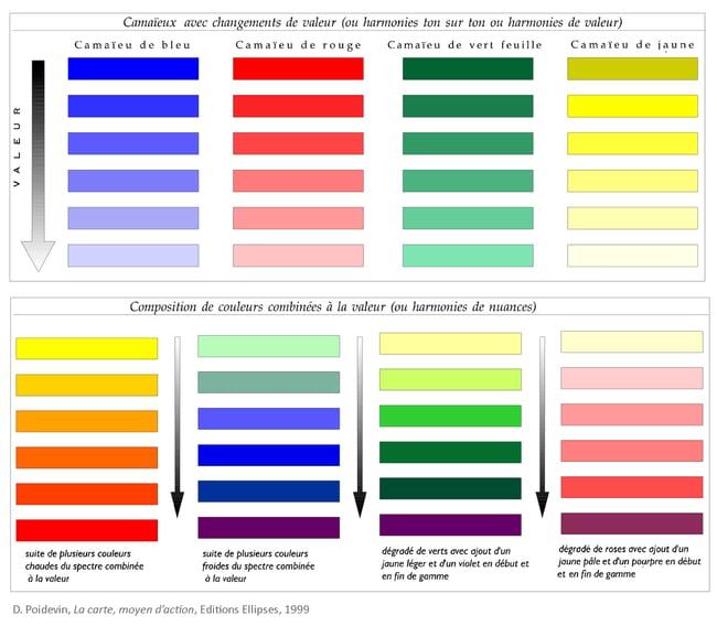 couleurs-dapres-poidevin